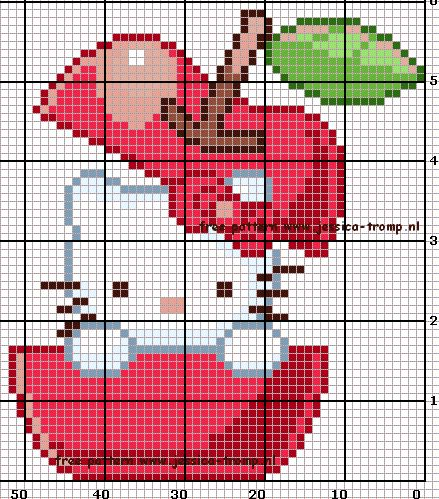 146 Free cross stitch designs fruits apples stitchingcharts appels borduren gratis borduurpatronen fruit kruissteekpatronen