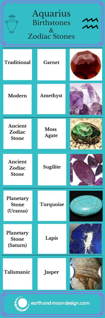 What should the quintessential Aquarian Lady wear?  Birthstone Chart