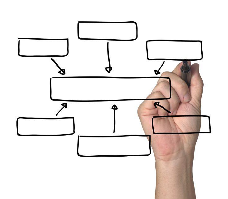 Using PowerUp Professional Development: Semantic Mapping