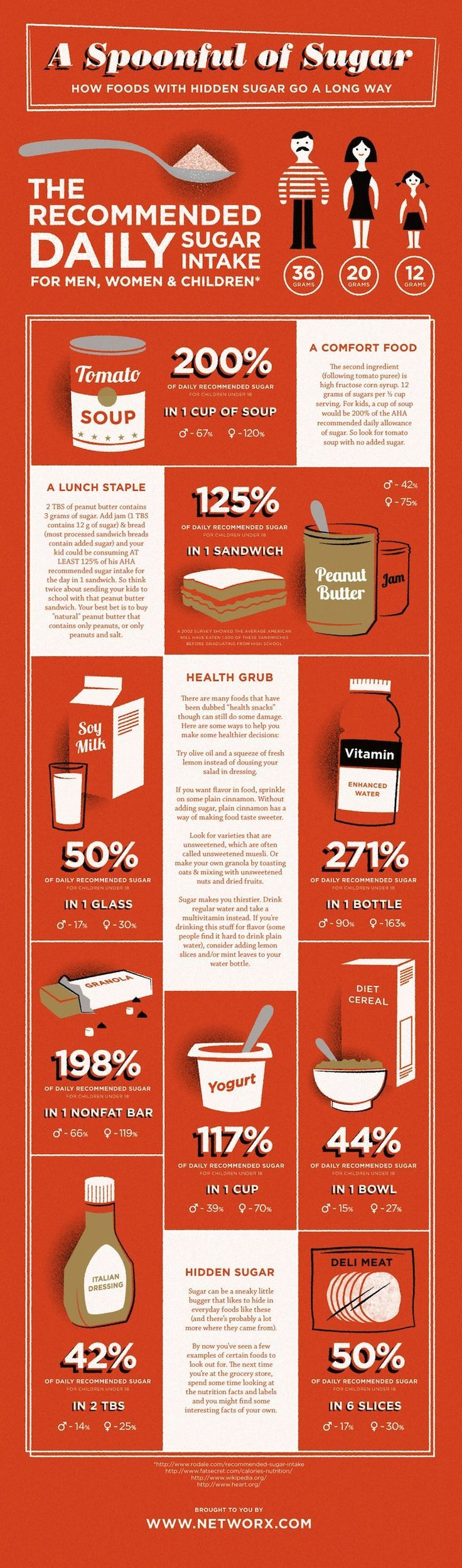 It is important to always check your food labels.  Read more: http://www.salvagente.co.za/ozone-saunas/infographic-how-much-sugar-should-i-eat/