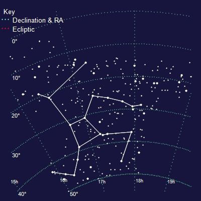 Map of The Constellation of Hercules