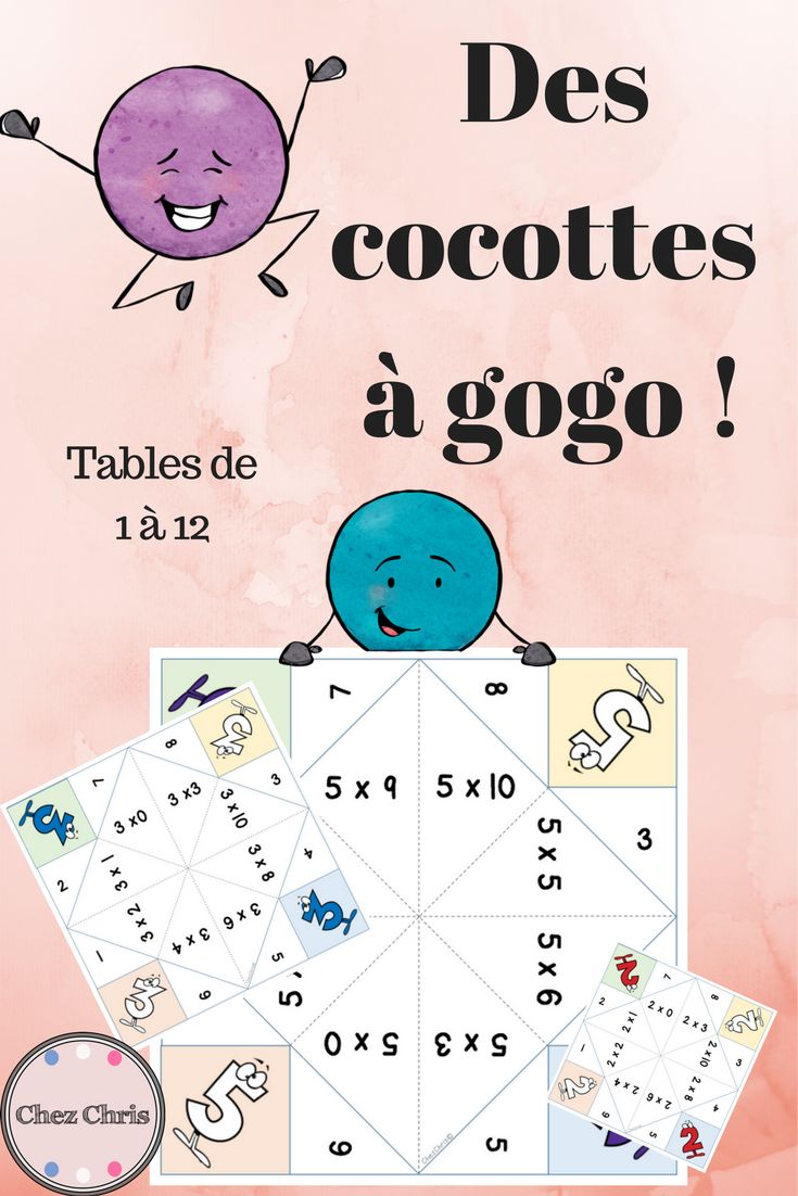 17 best ideas about multiplication table 1 12 on pinterest - Table de multiplication a imprimer ...