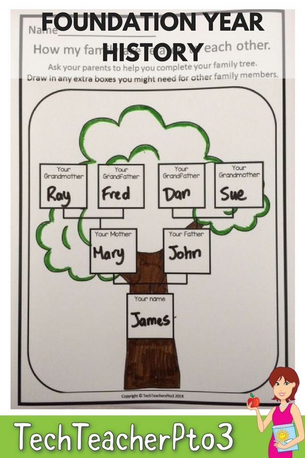 Family tree activity part of the Foundation Year History Pack. This pack is full of activities, QR codes, printables and teacher instructions all aligned to Foundation Year History (Australian Curriculum). Perfect for primary school teachers. #teacherspayteachers #foundationyear #history #hass #acara #australiancurriculum