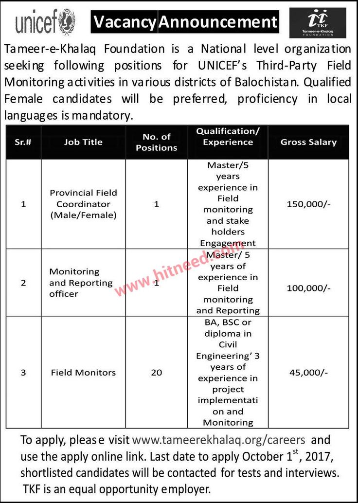 Best Daily Jobs Images On   Boxes Jobs In And Pakistan