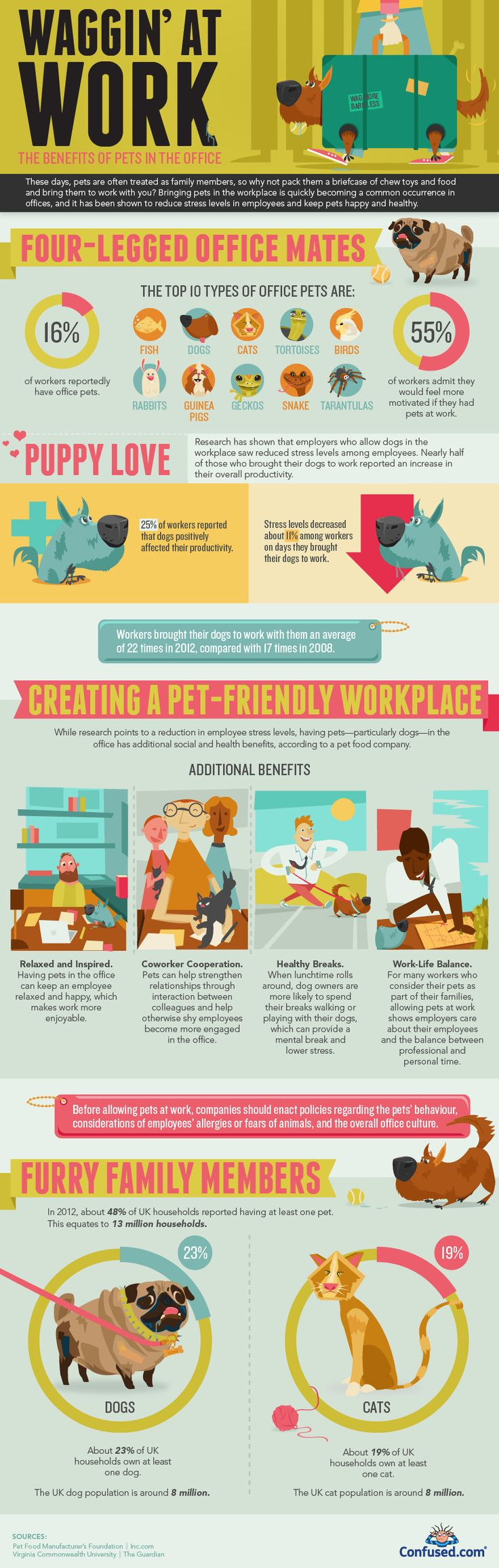 benefits of pets Check out these 10 surprising benefits of having a dog about living in a home with a dog can help kids grow up to have an increased immunity to pet allergies.