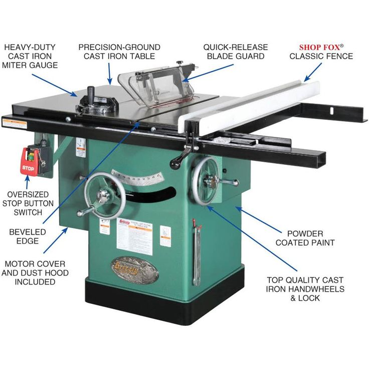 Best 25 grizzly table saw ideas on pinterest food cards boys 10 3 hp 240v cabinet left tilting table saw grizzly industrial greentooth Image collections