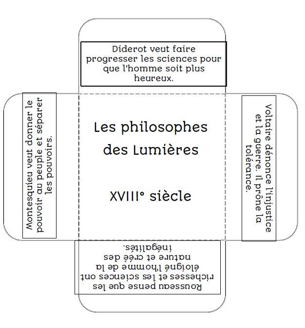 Lapbook philosophe des Lumières