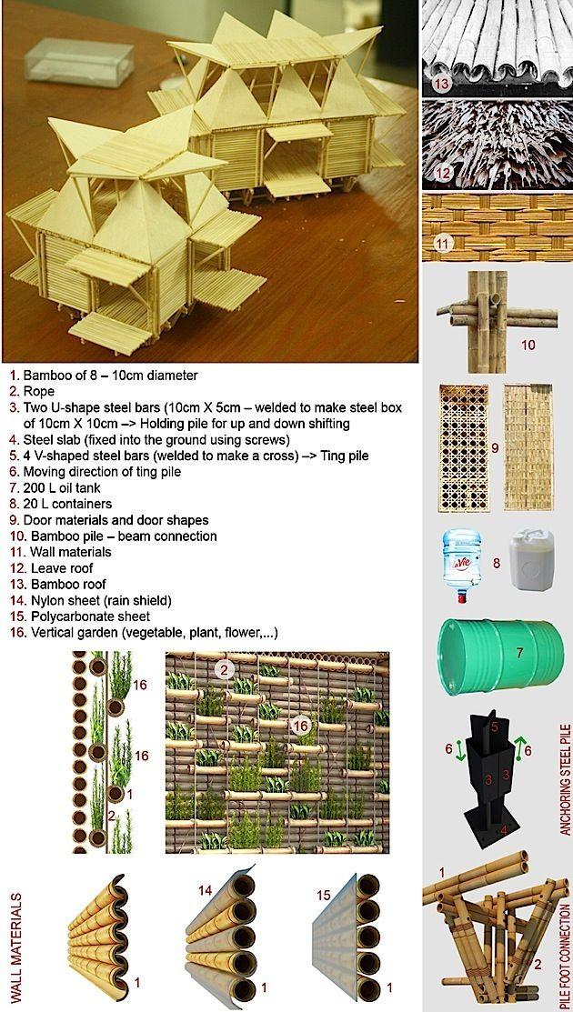 Günstige Bambus-Häuser in Vietnam von H&P architects | KlonBlog