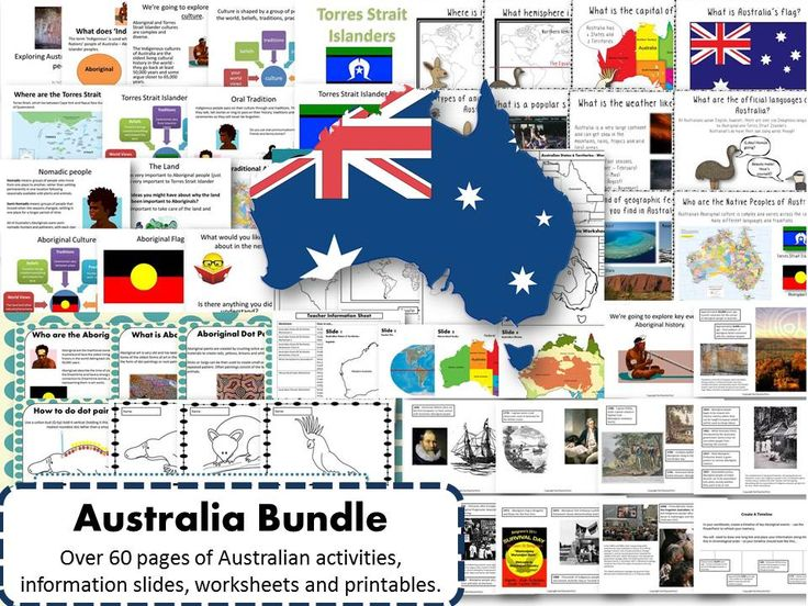 Australia Bundle - Over 60 pages of Australian activities, information slides, worksheets and printables.