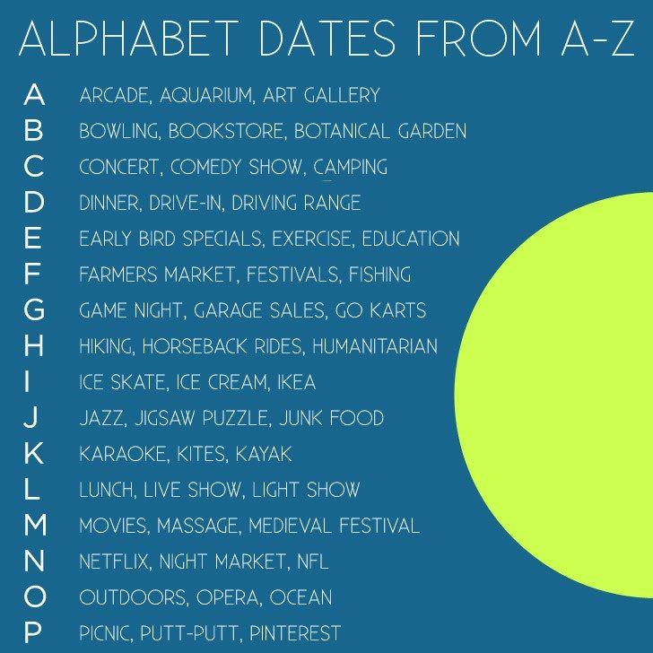 Alphabet dating ideas first date