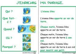 Jenrichis ma phrase, expression écrite Ce1, CE2