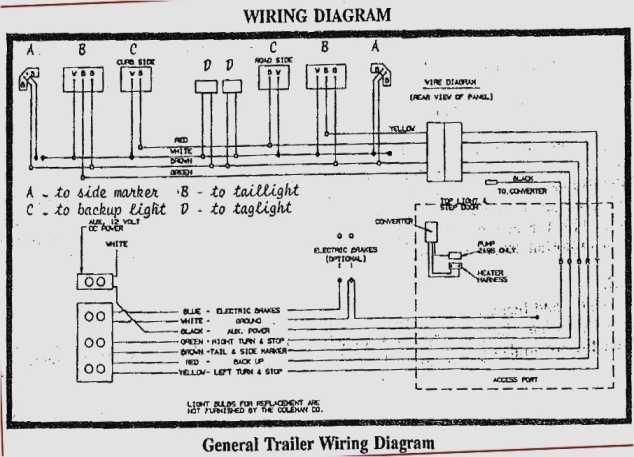 jayco pop up wiring diagram coleman tent trailer wiring diagram in 2019 coleman tent  coleman tent trailer wiring diagram in
