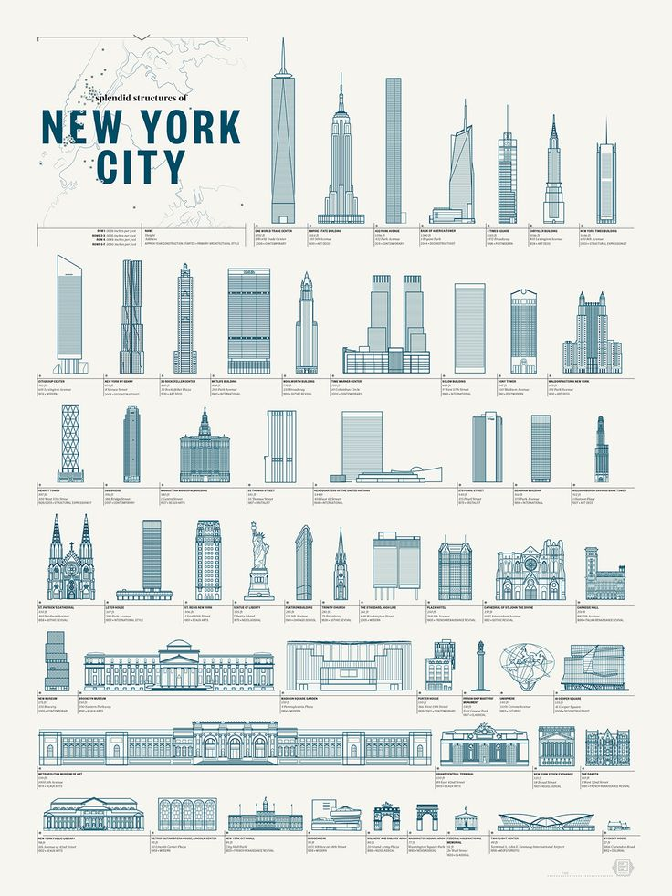Drawing New York Pop Chart Lab has visualized some of the most notable structures of New York City. Their hand-illustrated print features SOM's One World Trade Center, Time Warner Center, Solow Building, and Lever House. Take a look