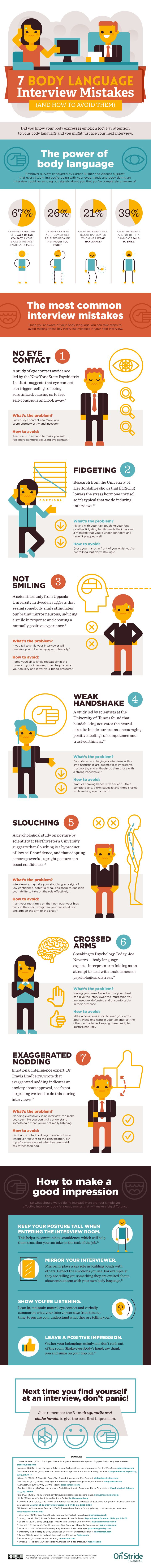 The 7 Body Language Job Interview Mistakes Infographic shows some of the statistics and solutions behind the way you present yourself at a job interview.