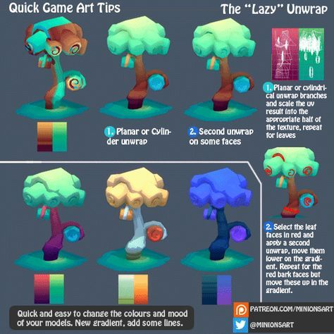 "Quick Game Art Tip - ""Lazy"" unwrapping 