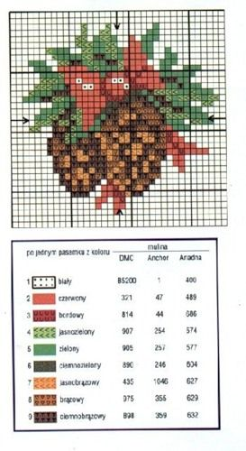 Christmas Pine Cones could be done with beads PATTERN Chart