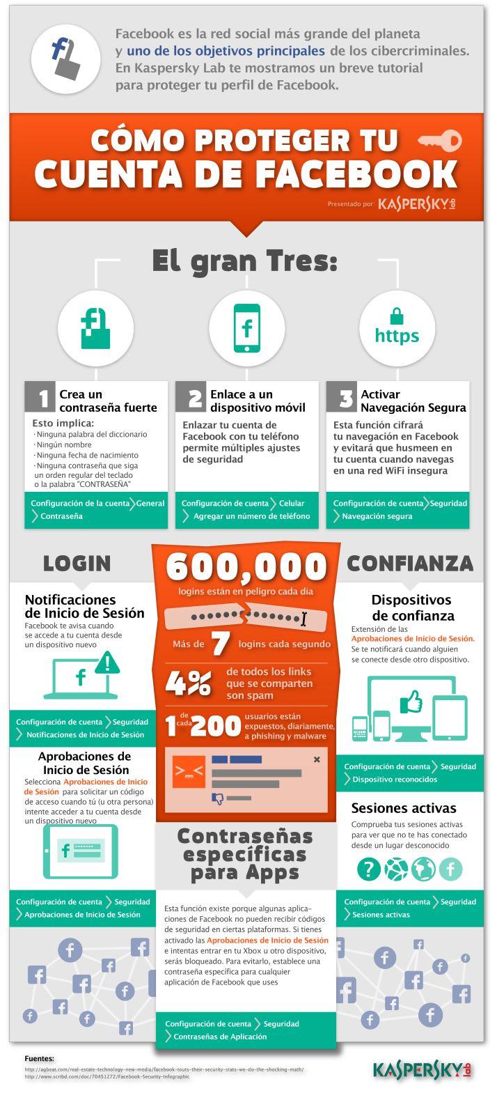 ¿Cómo proteger tu cuenta de FaceBook? #Infografía