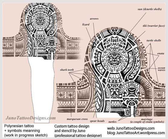 polynesian tattoo,samoan polynesian ymbols meaning, polynesian sleeve tattoo, junotattoodesigns