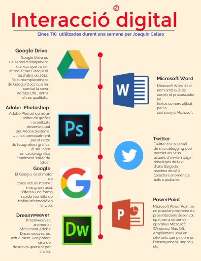 Click on the image to view the high definition version. Create infographics  at http: