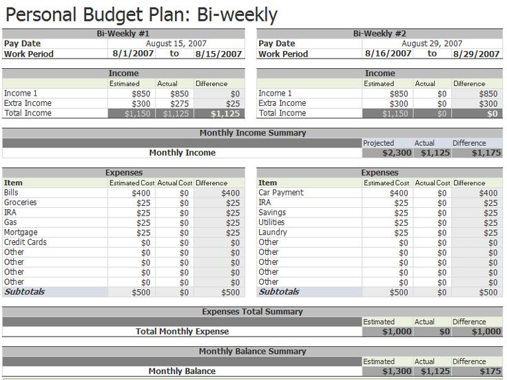Sample Personal Budget Personal Budget Weekly Expenses Worksheet