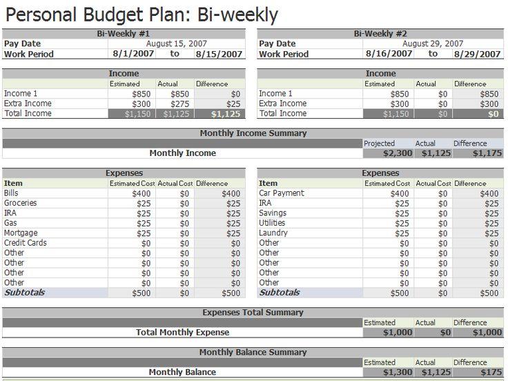 bi weekly budget thebridgesummitco