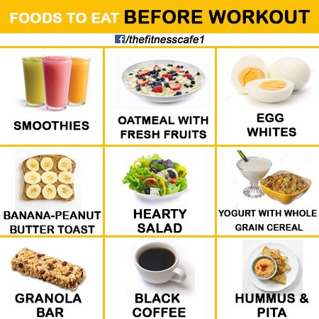Food to eat before workout