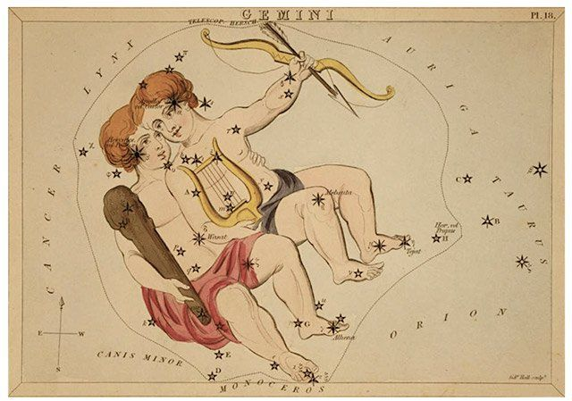 Gemini Zodiac Sign | Horoscope Dates