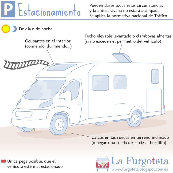 La legislación nacional sobre autocaravanas y furgonetas camper deja clara la diferencia entre acampar y estacionar un vehículo vivienda. Te lo explicamos.