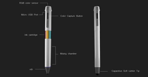 Coming Soon: Revolutionary Color Picker Pen http://landarchs.com/coming-soon-revolutionary-color-picker-pen/