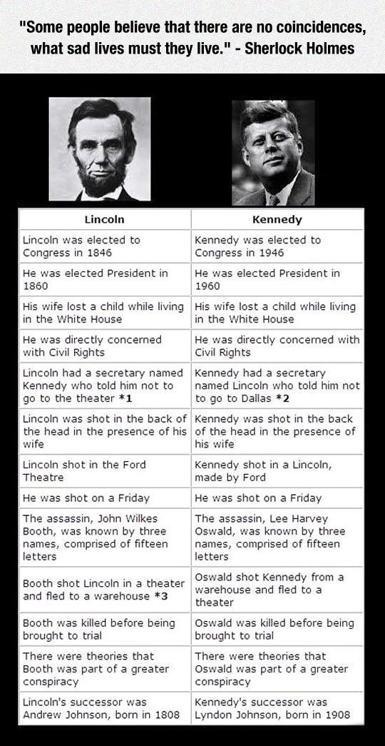 parallels between lincoln kennedys death