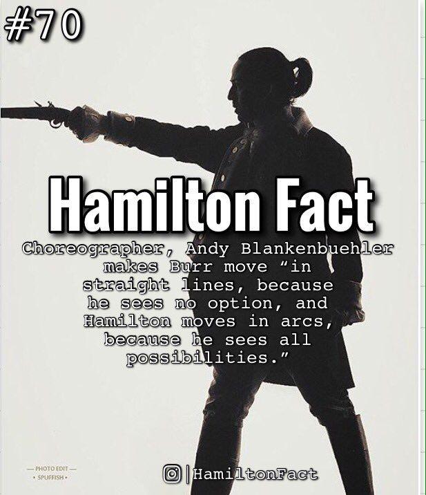 Hamilton Fact (@HamiltonFact_) | Twitter