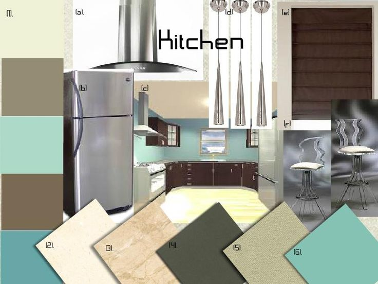 Kitchen Moodboard Teal Stainless Steel And Brown Beige