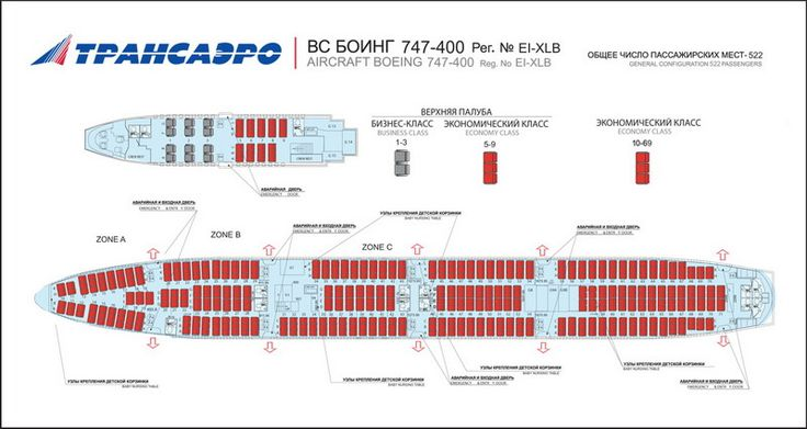 Transaero russian boeing 747 400 aircraft seating chart for Plan de cabine boeing 747 400 corsair
