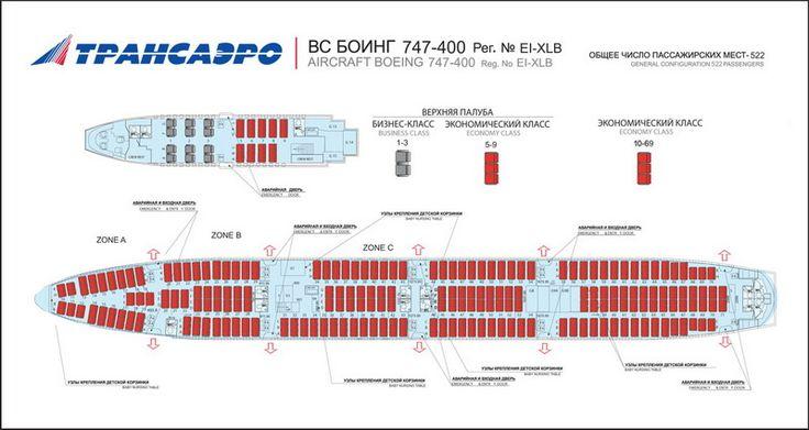 Боинг 747 схема салона фото фото 724
