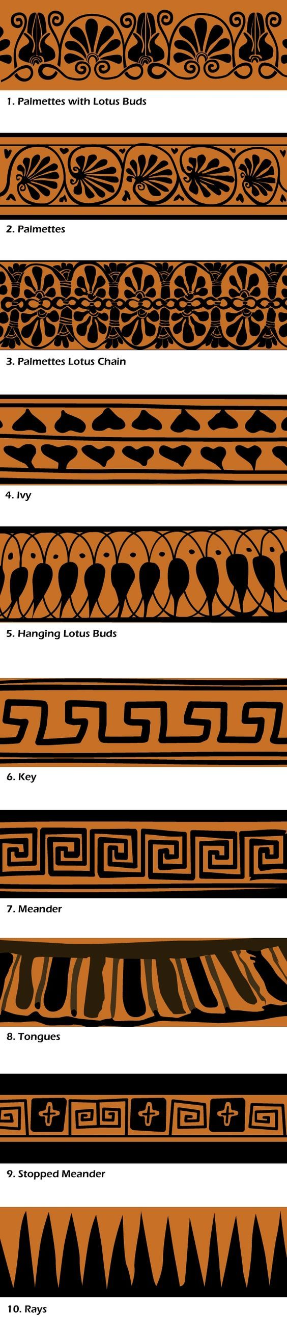 greek pottery patterns - referencing for pysanky ideas - when you get a chance to teach me @Tracy M: