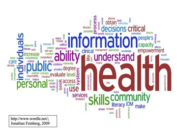 Health Literacy emerges from an interaction between system demands and people's skills.