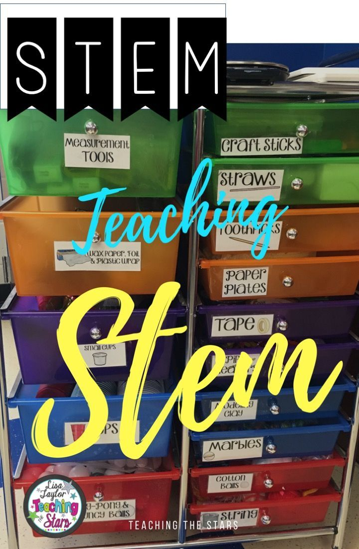Science technology engineering and mathematics stem occupations a visual essay