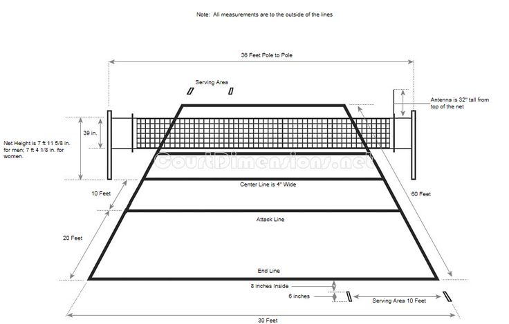25 best ideas about volleyball court dimensions on for Indoor badminton court height