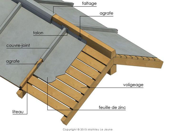 Les 25 meilleures id es concernant couverture toiture sur for Tole en zinc pour toiture