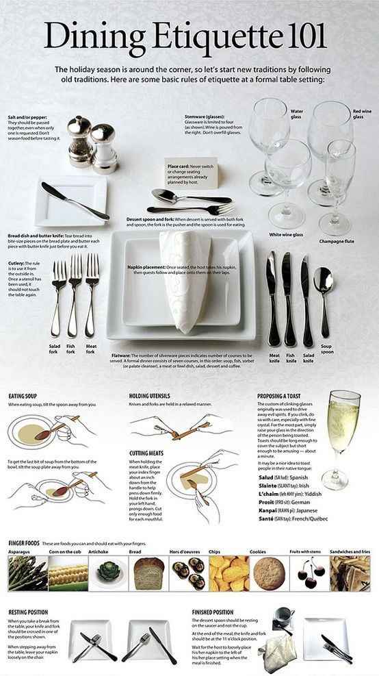 Formal table setting and etiquette