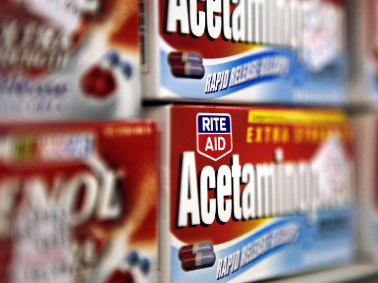 Why Doesn't Everybody Buy Cheap, Generic Headache Medicine?