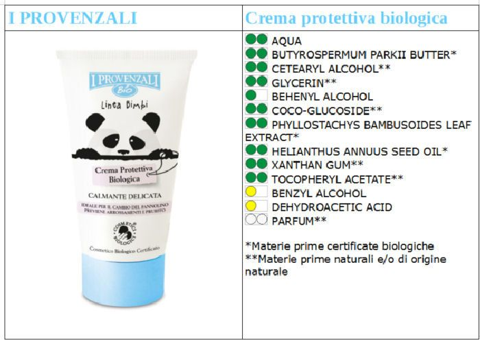 Recensione I provenzali BIO linea bimbi. Cosmetici biologici per bambini.