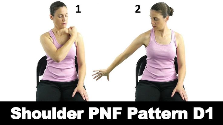The shoulder PNF (Proprioceptive Neuromuscular Facilitation) Pattern D1 can help improve strength and mobility in the shoulder after an injury or surgery. Watch more Ask Doctor Jo videos featuring full routines for common injuries and syndromes at http://www.askdoctorjo.com