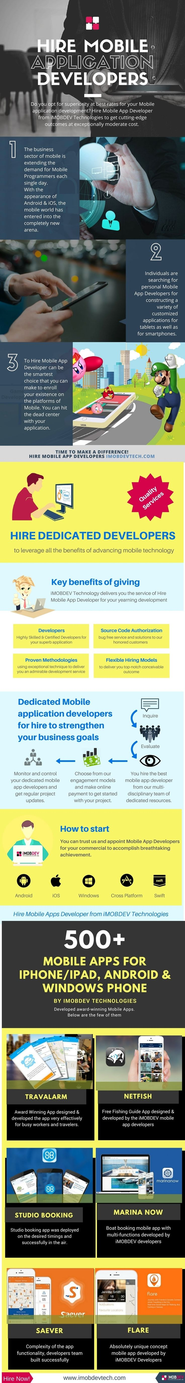 #Hire #Mobile #App #Developer from #iMOBDEV #Technologies to get cutting-edge outcomes at exceptionally moderate cost.