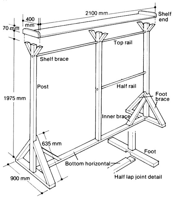 build wooden clothes racks - Google Search