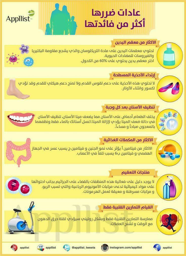 Pin By مستشفى العقول On Designer Wallpaper Health Fitness Nutrition Health Info Health Facts