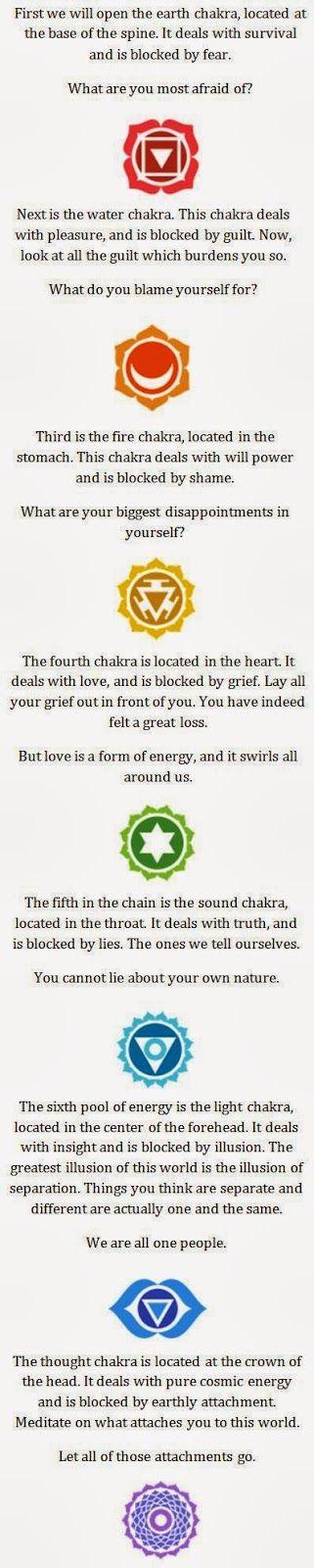Spirituality-Network.com: Infographic: Chakra Meditation