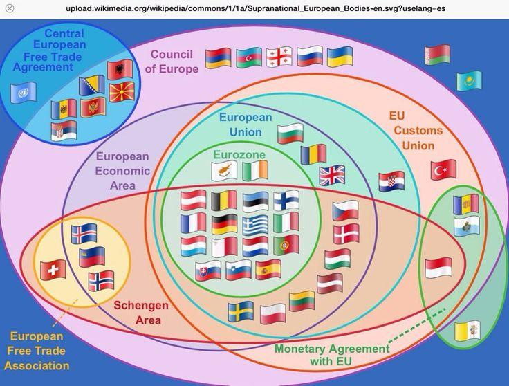 La Unión Europea es un poco complicada pic.twitter.com/6Hf0S4abDJ