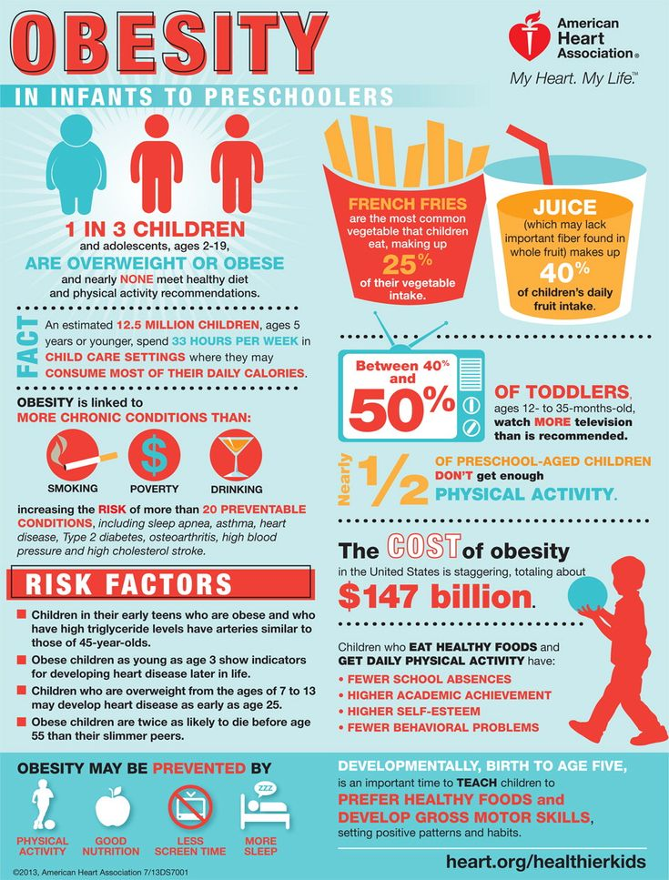 Obesity in Infants and Preschoolers Infographic - Love this: Kids who eat healthy and are physically active have: fewer school absences, higher grades, better self-esteem and less behavior problems. That's a win for me - EAT BETTER; MOVE MORE! Everyone!