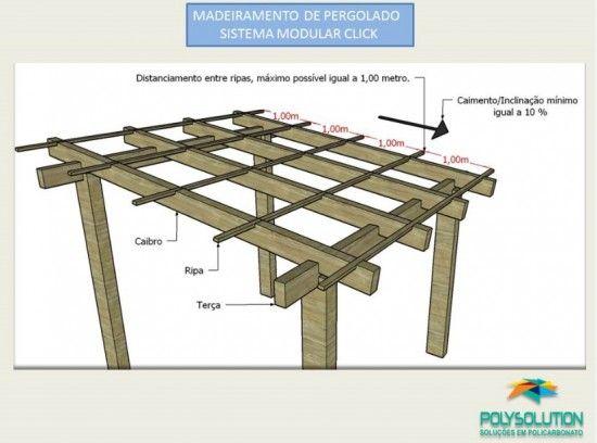 Especificações das Telhas de Policarbonato click em Pergolado de madeira mostrando a terça, a ripa, o caibro